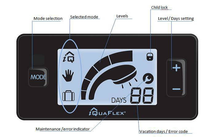 Smart Control Panel for Hot Water Cylinder