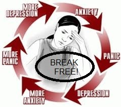 BREAK OUT OF VICIOUS DEPRESSION AND ANXIETY LOOPS WITHOUT DRUGS